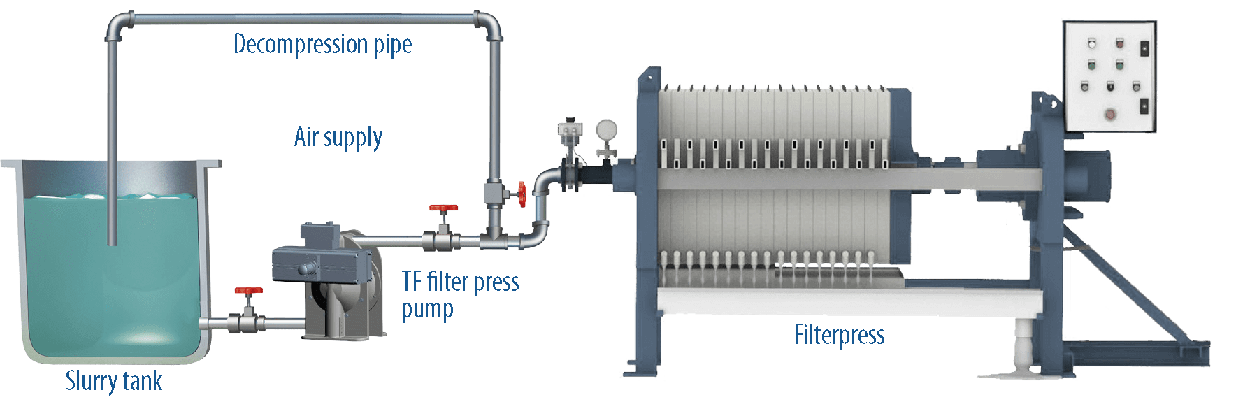 TF_pumps_filter_press_installation