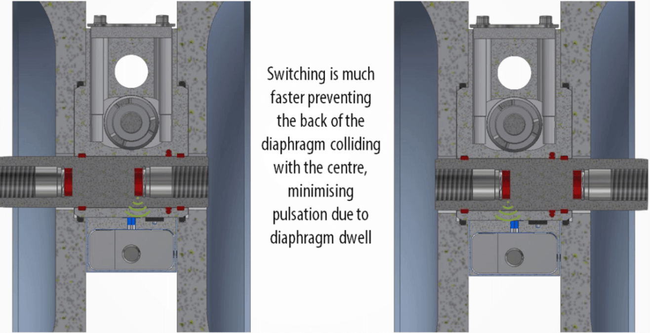 Tc intelligent pumps new working principle2 ccuart Images
